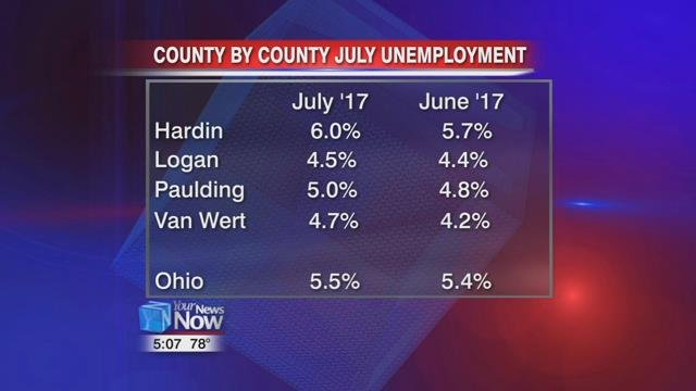 Area counties see a rise in unemployment numbers